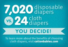 7,020 disposable diapers vs. 24 cloth diapers.... you decide. www.cottonbabies.com