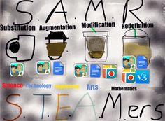 """#appsteamers how to #AppSmash using #SAMR and #STEAM #edcamp302 @mrbadura @ZigZagsTech #sketchnotes @ShakeUpLearning"""
