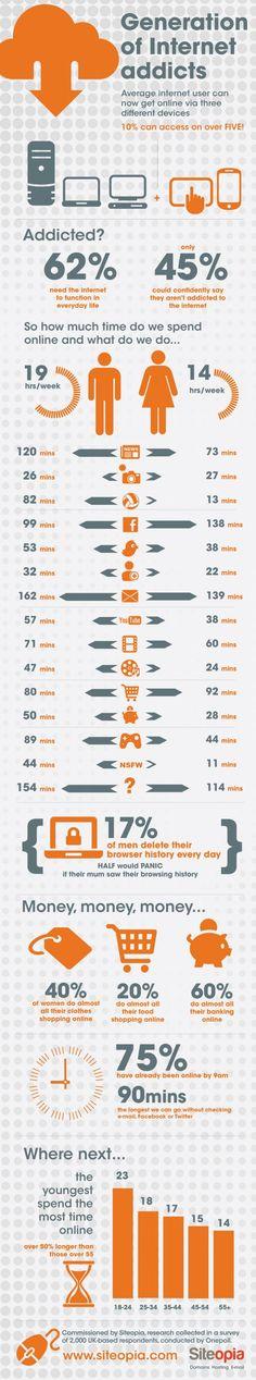 Internet addiction stats #infographic