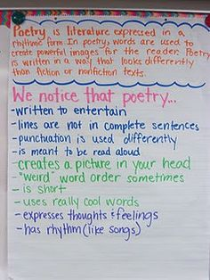 Obsessively Teaching Fourth Grade!: ANCHOR CHARTS