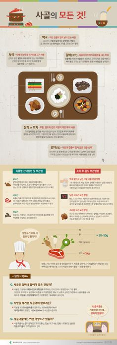 #Infographic [Korean]  사골의 모든것! K Food, Food Menu, Cooking Recipes, Healthy Recipes, Korean Aesthetic, Korean Language, Recipe Collection, Fun Drinks, Improve Yourself