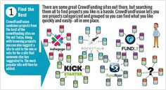 Shop for Cool New Gadgets or Perform a Competitive Analysis by Crowdfunding Category at Crowdfundfusion.com