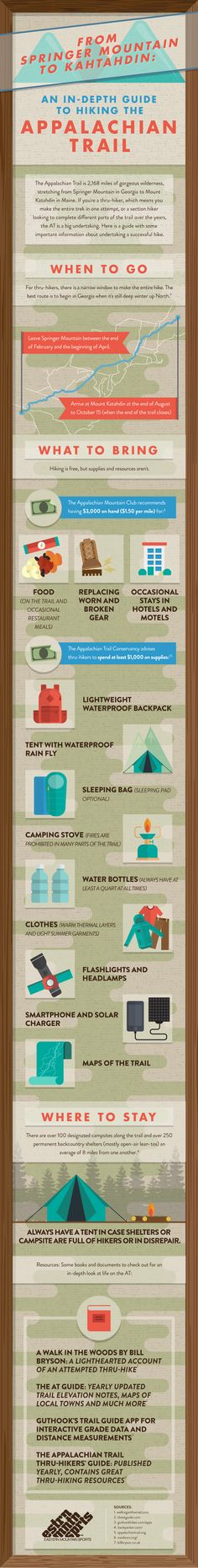 Guide to hiking the #AppalachianTrail.  #AT #Hiking