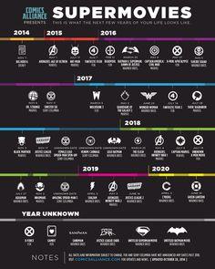 #geek #superheroes #movies