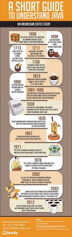 A short guide to understand the history of coffee.   #Coffee #Java Re-pinned by www.avacationrental4me.com
