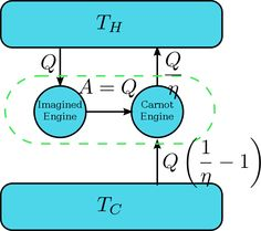 Second law of thermodynamics. Deriving_Kelvin_Statement_from_Clausius ...