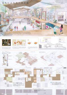 【三協アルミ】未来のとびらコンテスト《大学生版》 学生デザインコンペ/過去の受賞作品/第1回受賞作品/ビル・公共部門審査委員特別賞「まちによりそう図書館」 Library Architecture, Architecture Panel, Japanese Architecture, Architecture Design, Presentation Board Design, Architecture Presentation Board, Landscape And Urbanism, Design Competitions, Kindergarten