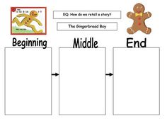the gingerbread boy flow map more gingerbread stories k crew kids ...