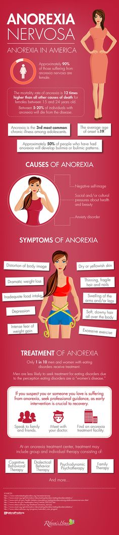 Anorexia in America - Learn the symptoms and treatment options of anorexia to learn how help support your loved one.  - sponsored