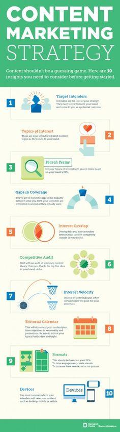 10 Easy Steps to Crafting a Successful Content Strategy by Demand Media  webpixelkonsum — Konzepte für Online-Strategien