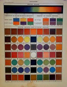 Cromolitografia de 1900.ColoresEspectro CastafioreOldPrints,