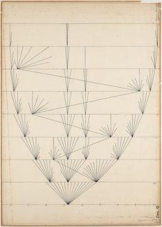 'Fixeeren, Accumuleeren, Affoleeren' by artist Hugo deVries. via yes (berndwuersching on tumblr)