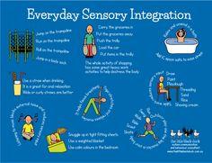 Poster – Everyday sensory integration