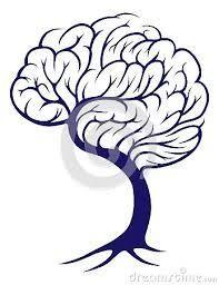 Les six profils types des Enfants Intellectuellement Précoces. #HPI #ydem