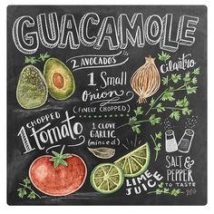 How to Guacamole  #chalkboard #inspirations #chalkboard_mx