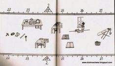 Mummy and the Tot: Montessori dla maluszka - kolejność Montessori