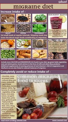 513 Best Migraine Diet And Exercise Images In 2019 Chronic