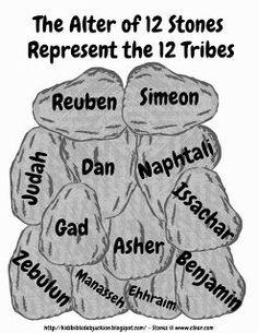Joshua Crosses the Jordon- 12 tribes memorial