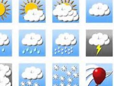 Weather video to help kindergarten, first grade and second grade students learn what makes the weather.  Fun video clips the kids will love and AWESOME music from Have Fun Teaching!  http://havefunteaching.com/songs/science-songs/weather-song/