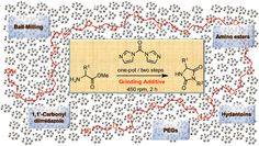 Poly(ethylene glycol)s as grinding additives in the mechanochemical preparation of highly functionalized 3,5-disubstituted hydantoins I:10.3762 / bjoc.13.3
