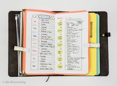 Bullet journaling in a travelers notebook: travelers notebook | travelers…
