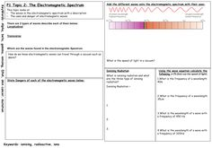 Revision mats for new edexcel specification Think topic 5 and 6 could be improved, any feedback would be appreciated. Science Topics, Science Resources, Science Ideas, Teaching Science, Teaching Resources, Teaching Ideas, Gcse Physics Revision, Additional Science, Types Of Waves