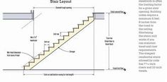Images Stair Layout, Building Code, Stair Treads, Floor Finishes, Stairs, Floor Plans, Flooring, Hallways, Ceiling