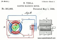 electric motor science project hypothesis