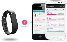 Fitbit Flex — The Fitness Gadgets of 2013