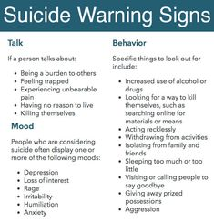 You want to look at how many warning signs of suicide are present, since pretty much everyone shows one or another at some point. 17 Steps For Recognizing and Responding To Warning Signs Of Suicide Mental Health Resources, Mental And Emotional Health, Mental Health Quotes, Mental Health Matters, Signs Of Bipolar Depression, Explaining Depression, Depression Symptoms, How To Beat Depression, Anxiety And Depression