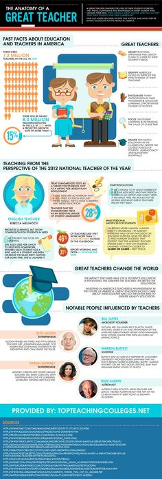 A great teacher changes the lives of their students forever; they instill confidence and knowledge in every student who crosses their path. What makes a great teacher, and how do they treat their students and their classroom? Find out where teachers fit into our society, and what they're doing to educate young people in America.