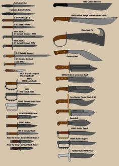 Resultado de imagem para ww2 knives