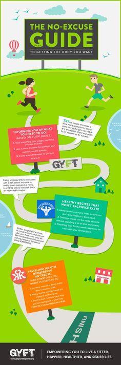 Fitness: GYFT, Fit Men Cook,  http://ift.tt/1TZdfhN