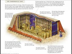 Rico Cortes Explains The Tabernacle with Paul Nison - YouTube