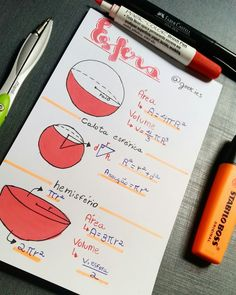 Mental Map, Math Notes, Study Organization, Study Space, Study Hard, School Notes, Studyblr, Study Notes, School Hacks