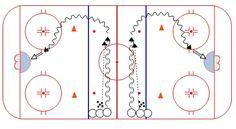 Leafs Warm-Up Drill – Weiss Tech Hockey Drills and Skills