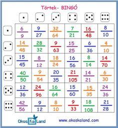 Tanulásmódszertan :: OkosKaLand Bingo, Montessori, Word Search, Periodic Table, Math, Words, School, Ideas Para, Diy