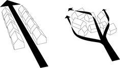 1° Lugar: Centro da Cidade de Klaksvík / Henning Larsen Architects