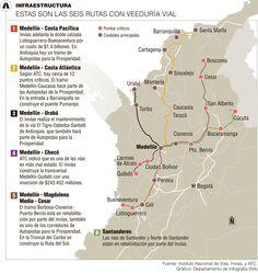 Estas son las Seis Rutas con Veeduría Víal #Infraestructura