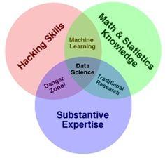 Smarter Data Manifesto