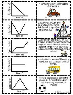 """Speed-Time Graph Scenarios Card Sort Activity by The """"J"""" Lab 6th Grade Science, 8th Grade Math, Middle School Science, Physics Lessons, Physics Notes, Gcse Physics, Science Notes, Science Graph, Teaching Science"""