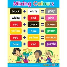 Support your art or colours school topic with this large, reusable classroom reference poster. Color Mixing Guide, Color Mixing Chart, Mixing Colours, Colors, Preschool Charts, Free Kindergarten Worksheets, Preschool Ideas, Art Classroom Posters, School Posters