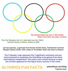 Share some fun and interesting facts on the Olympics with your kids! Opening ceremony is Friday, July 27th!