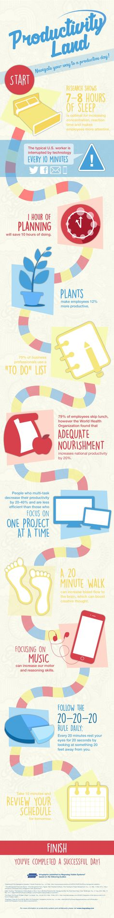 Infographic: Productivity Land - Navigate Your Way to a Productive Day! Magic Day, Productive Day, Body Hacks, Time Management, Project Management, Your Life, You Changed, Good To Know, Save Yourself