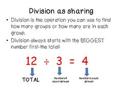 Division Strategies Poster Pieces | Of, Vocabulary and Multiplication