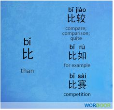 Chinese phrases - Here are some common words and phrases that use the character you make a sentence using one of these words? {{{oh, my gosh, this is so useful -- I forget when to use 比较}}} Chinese Sentences, Chinese Phrases, Chinese Words, Mandarin Lessons, Learn Mandarin, In China, Chinese Lessons, French Lessons, Spanish Lessons