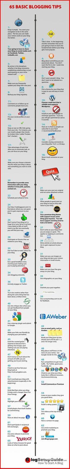 65 Basic Blogging Tips #Blog #Infographic (scheduled via http://www.tailwindapp.com?utm_source=pinterest&utm_medium=twpin&utm_content=post801973&utm_campaign=scheduler_attribution)