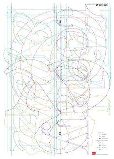 Words Pattern Sheet by mo man tai - string art