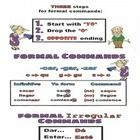 Spanish formal commands grammar and conjugations all in one place.  These colorful, fun resource pages put it all together in an easy to understand...