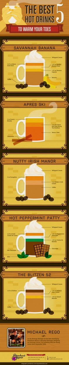 The 5 Best Hot Drinks to Warm Your Toes [infographic]